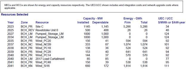 British Columbia Utilities Commission Inquiry Respecting